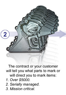 UID Compliance Flowchart Step 2: Determine Which Parts Require Marking