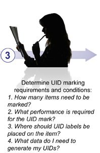 UID Compliance Flowchart Step 3: Determine UID Marking Conditions