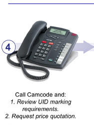 UID Compliance Flowchart Step 4: Contact Camcode to Review Your Requirements and Receive UID Label Pricing