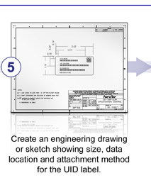 UID Compliance Flowchart Step 5: Create A Drawing to Describe Size, Data Location and Attachment Method Of Your UID Labels