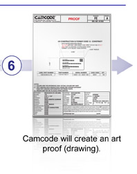 UID Compliance Flowchart Step 6: Camcode Will Create An Art Proof For Final Approval