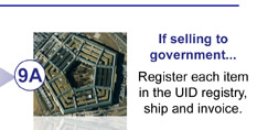 UID Compliance Flowchart Step 9 A: If Selling to Government Register Each Item in the UID Registry, Ship and Invoice