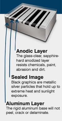 Description: metalphoto anodic layer