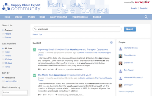 Supply Chain Expert Community