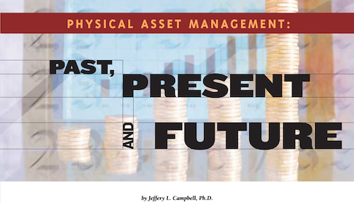 Physical Asset Management Past Present and Future