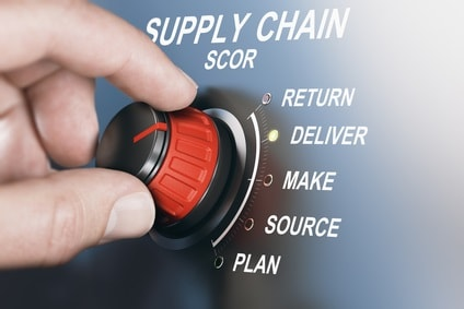 Supply Chain Management Processes