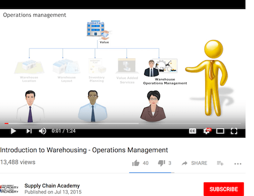 Introduction to Warehousing - Operations Management