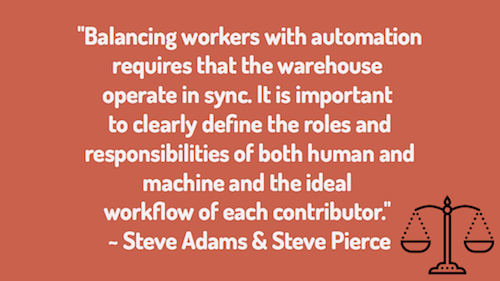 """Balancing workers with automation requires that the warehouse operate in sync. It is important to clearly define the roles and responsibilities of both human and machine and the ideal workflow of each contributor.""  ~ Steve Adams & Steve Pierce"