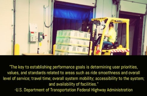 """""""The key to establishing performance goals is determining user priorities, values, and standards related to areas such as ride smoothness and overall level of service; travel time; overall system mobility; accessibility to the system; and availability of facilities. Goals may be defined in terms of the percentage of assets that meet specified performance levels, as one example."""" –Asset Management Overview: Strategies for Implementation, U.S. Department of Transportation Federal Highway Administration"""