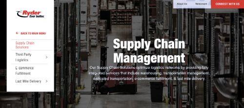 Ryder Supply Chain Management